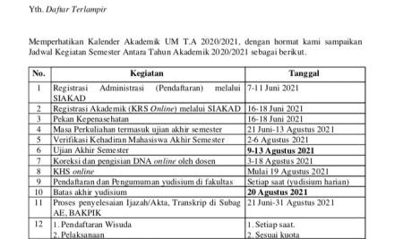 Jadwal Kegiatan Akademik Semester Antara 2020/2021